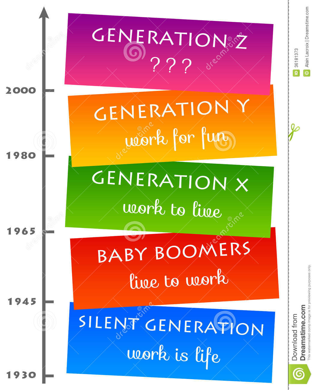 coaching in the workplace the generation game part the generations 2